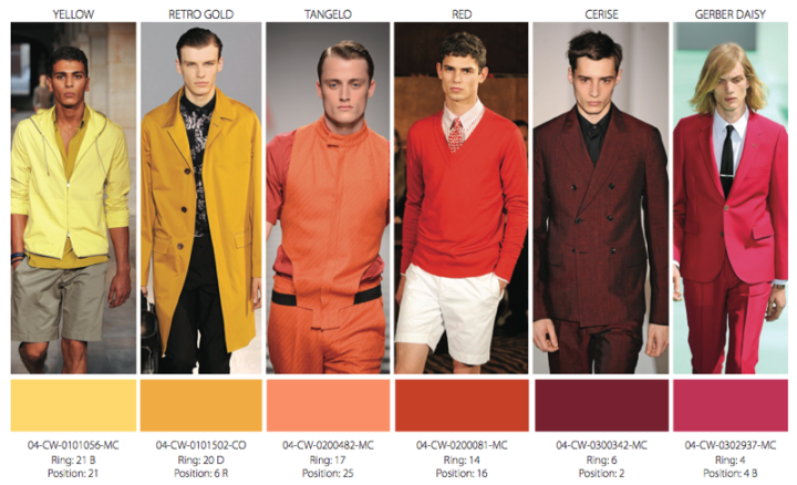 trends colors 2014
