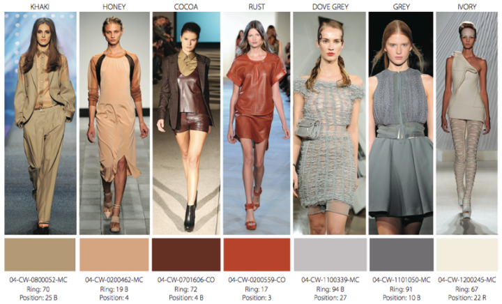 Ladies Neutral Tones 2014